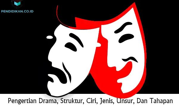pengertian-drama